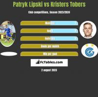 Patryk Lipski vs Kristers Tobers h2h player stats