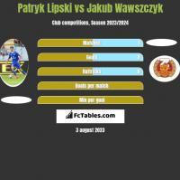 Patryk Lipski vs Jakub Wawszczyk h2h player stats