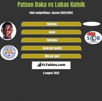 Patson Daka vs Lukas Katnik h2h player stats