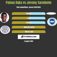 Patson Daka vs Jeremy Sarmiento h2h player stats