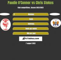 Paudie O'Connor vs Chris Stokes h2h player stats
