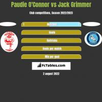 Paudie O'Connor vs Jack Grimmer h2h player stats