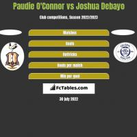 Paudie O'Connor vs Joshua Debayo h2h player stats