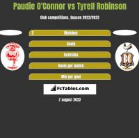 Paudie O'Connor vs Tyrell Robinson h2h player stats