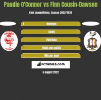 Paudie O'Connor vs Finn Cousin-Dawson h2h player stats