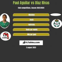 Paul Aguilar vs Diaz Rivas h2h player stats