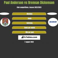 Paul Anderson vs Brennan Dickenson h2h player stats