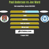 Paul Anderson vs Joe Ward h2h player stats