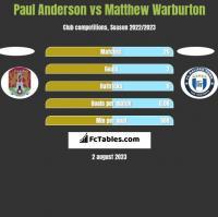 Paul Anderson vs Matthew Warburton h2h player stats