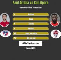 Paul Arriola vs Kofi Opare h2h player stats