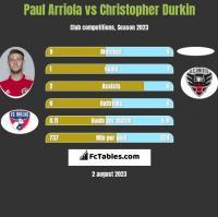 Paul Arriola vs Christopher Durkin h2h player stats