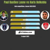 Paul Bastien Lasne vs Haris Belkebla h2h player stats