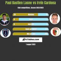 Paul Bastien Lasne vs Irvin Cardona h2h player stats