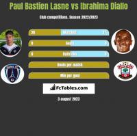 Paul Bastien Lasne vs Ibrahima Diallo h2h player stats