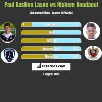 Paul Bastien Lasne vs Hichem Boudaoui h2h player stats