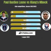 Paul Bastien Lasne vs Hiang'a Mbock h2h player stats