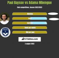 Paul Baysse vs Adama Mbengue h2h player stats