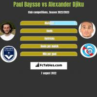 Paul Baysse vs Alexander Djiku h2h player stats