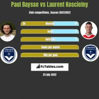 Paul Baysse vs Laurent Koscielny h2h player stats
