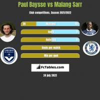 Paul Baysse vs Malang Sarr h2h player stats