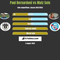 Paul Bernardoni vs Matz Sels h2h player stats