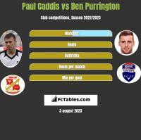 Paul Caddis vs Ben Purrington h2h player stats