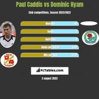 Paul Caddis vs Dominic Hyam h2h player stats