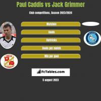 Paul Caddis vs Jack Grimmer h2h player stats