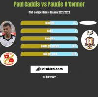 Paul Caddis vs Paudie O'Connor h2h player stats