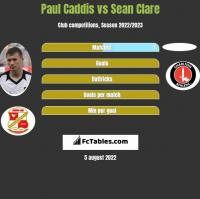 Paul Caddis vs Sean Clare h2h player stats