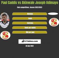 Paul Caddis vs Akinwale Joseph Odimayo h2h player stats