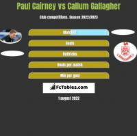 Paul Cairney vs Callum Gallagher h2h player stats