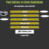 Paul Cairney vs Dean Hawkshaw h2h player stats
