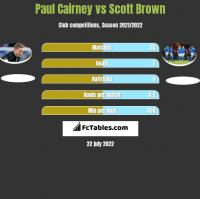 Paul Cairney vs Scott Brown h2h player stats