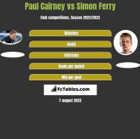 Paul Cairney vs Simon Ferry h2h player stats