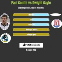Paul Coutts vs Dwight Gayle h2h player stats