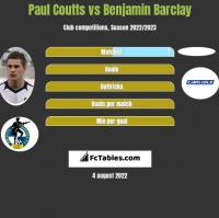 Paul Coutts vs Benjamin Barclay h2h player stats