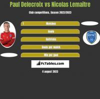 Paul Delecroix vs Nicolas Lemaitre h2h player stats