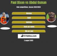 Paul Dixon vs Abdul Osman h2h player stats