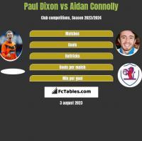 Paul Dixon vs Aidan Connolly h2h player stats