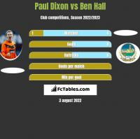 Paul Dixon vs Ben Hall h2h player stats