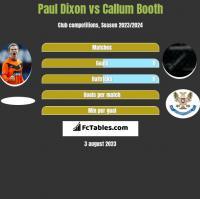 Paul Dixon vs Callum Booth h2h player stats