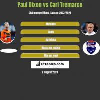 Paul Dixon vs Carl Tremarco h2h player stats