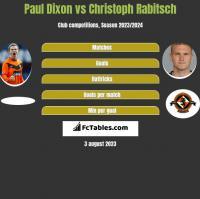 Paul Dixon vs Christoph Rabitsch h2h player stats