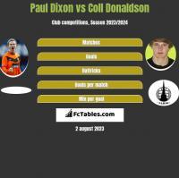 Paul Dixon vs Coll Donaldson h2h player stats