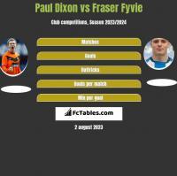 Paul Dixon vs Fraser Fyvie h2h player stats