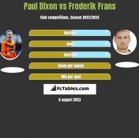 Paul Dixon vs Frederik Frans h2h player stats