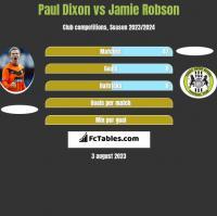 Paul Dixon vs Jamie Robson h2h player stats