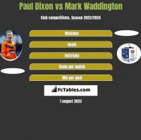 Paul Dixon vs Mark Waddington h2h player stats