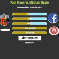 Paul Dixon vs Michael Doyle h2h player stats